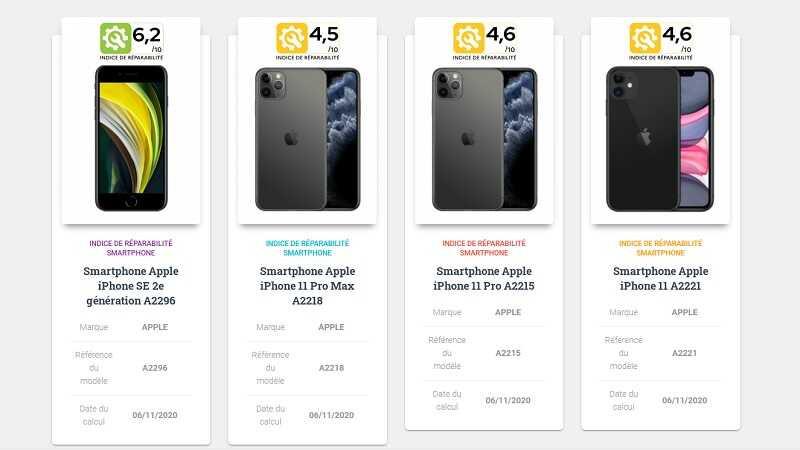 Akıllı telefonların Onarılabilirlik indeksi